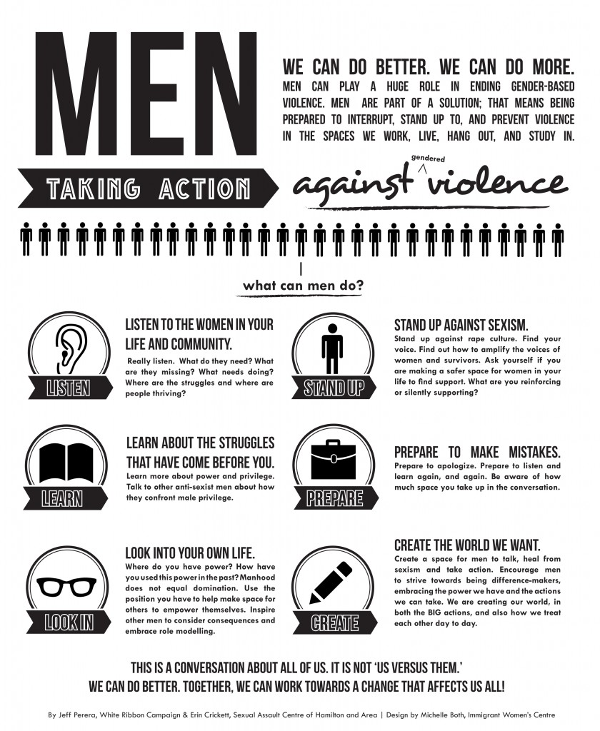 Men Taking Action