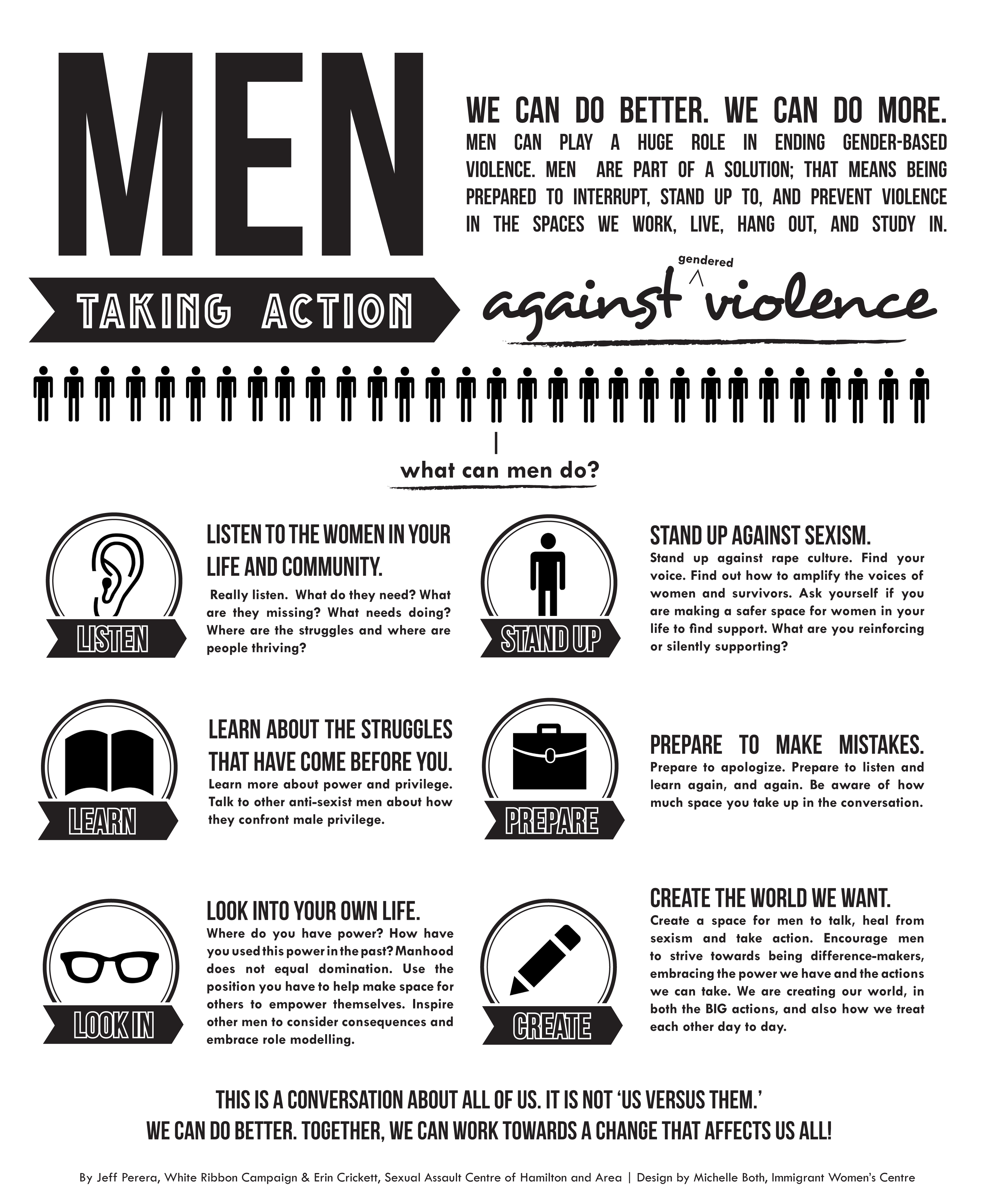 Agree with male domination pics violence