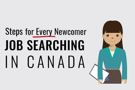 5 Steps for Every Newcomer Job Searching in Canada